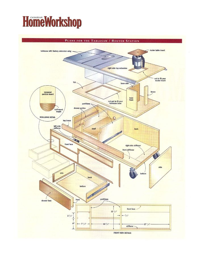 93 best table saw station images on pinterest tools for Table 6 4 cobol conversion project schedule