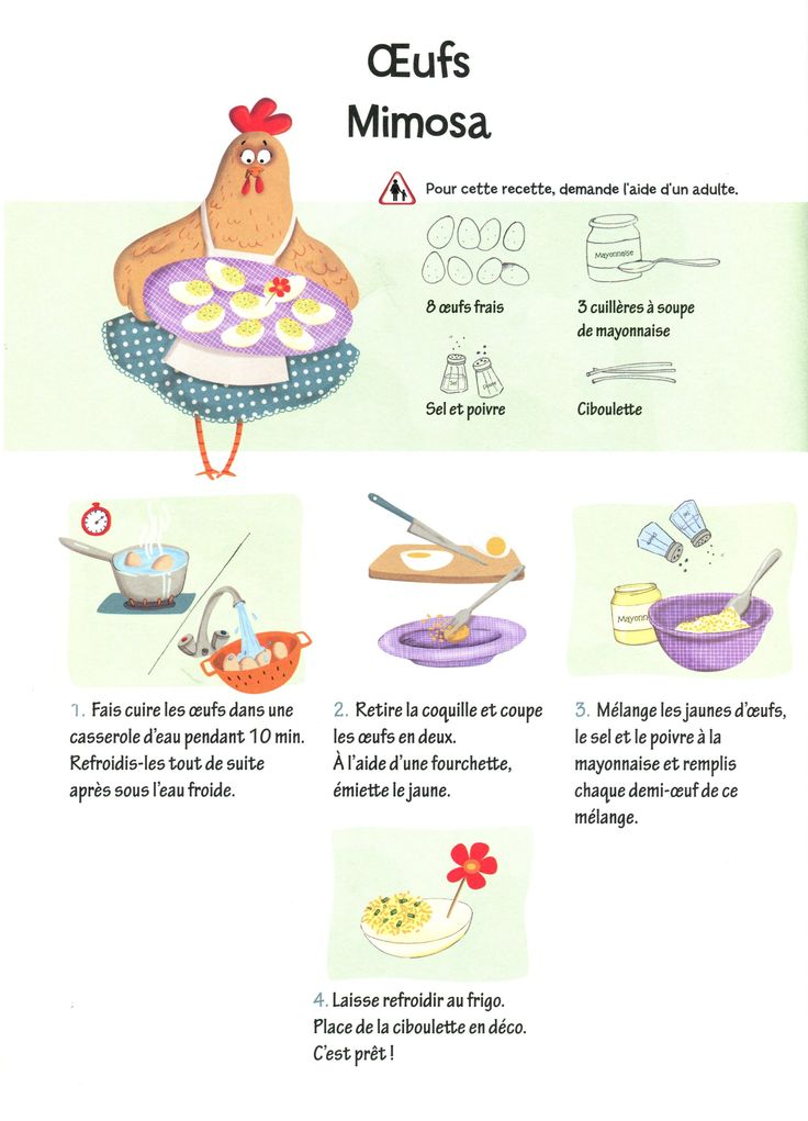 Pâques recette de cuisine pour enfant