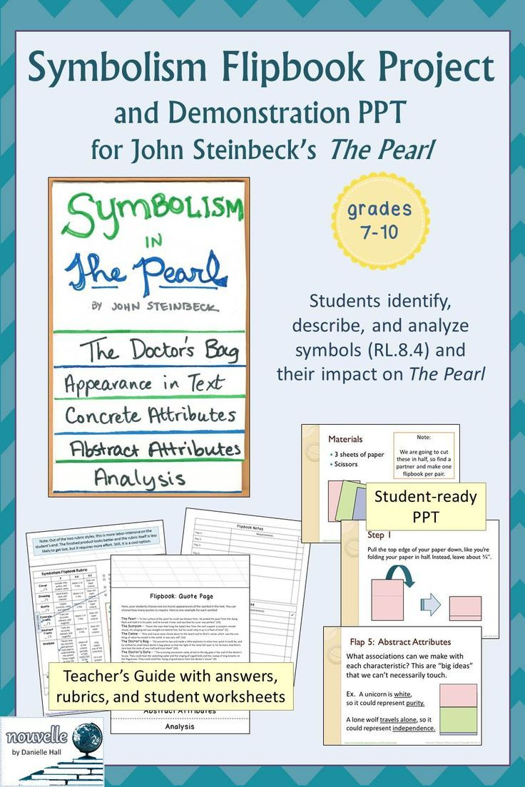 Symbolism Flipbook Project & Demonstration PowerPoint for John Steinbeck's The Pearl. (ELA 7-10) Hands-on, creative way to study symbolism. RL.8.4