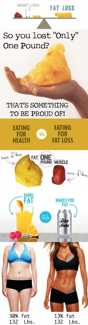 Fat Loss Vs. Weight Loss Lose to Win: How To Lose Fat Instead of Weight. To lose weight: means you want to decrease the number on the scale, which weighs your body, which is made up of muscles, organs, fat and bones. To lose weight you simply have to restrict calories. To lose fat: means you want to decrease the amount of fat that is in your body, it is responsible for increasing the size. To lose fat, you have to control your hormones.