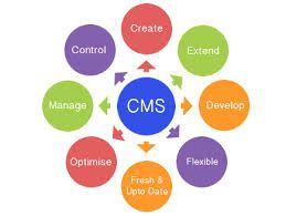 Content Management System used in reference to websites allows the user to edit the site content without the need for programming knowledge or dedicated software.