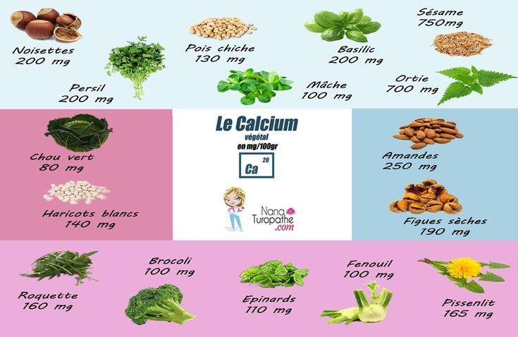Le calcium végétal
