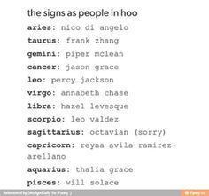 I am NOT hazel (sorry hazel i still love you) i think I'm Annabeth but then again I rarely agree with these