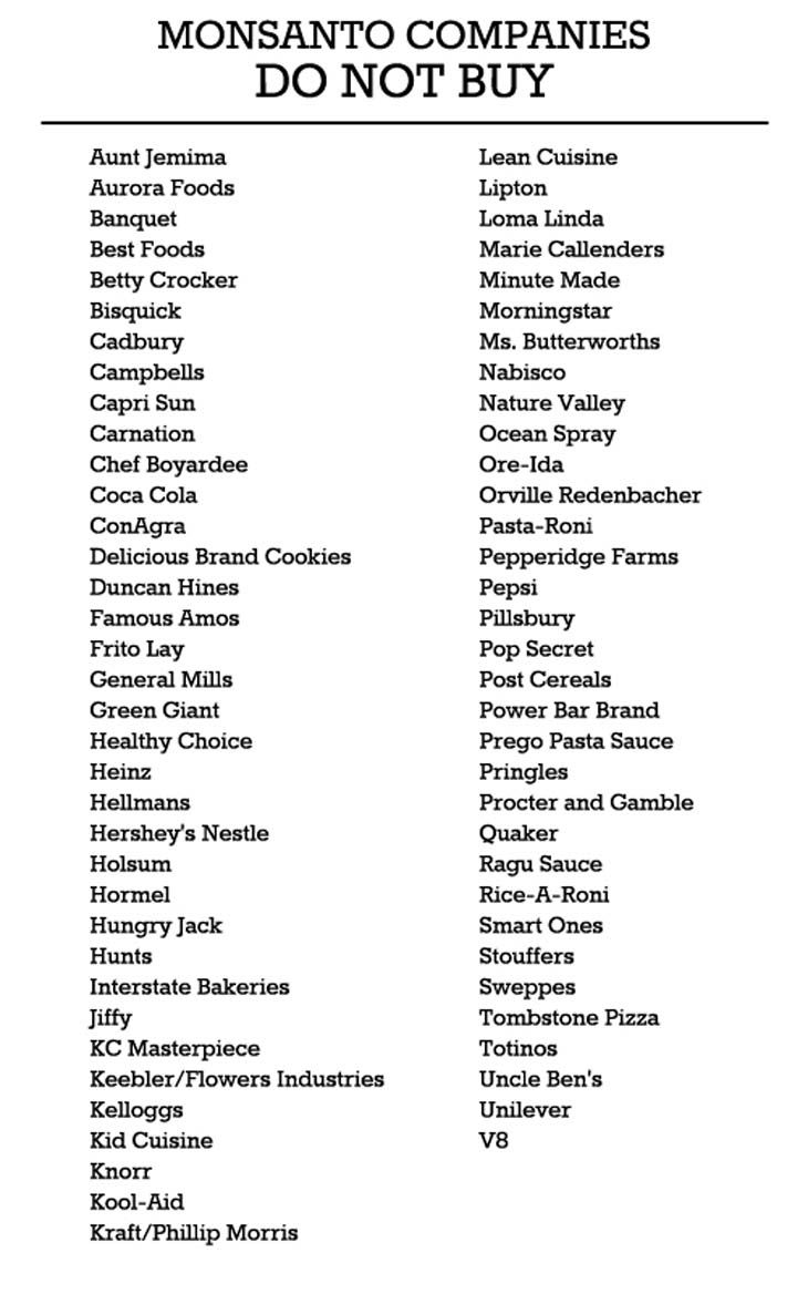 We have compiled a list of companies owned by Monsanto that consumers should avoid if they are concerned about their health. It's print...