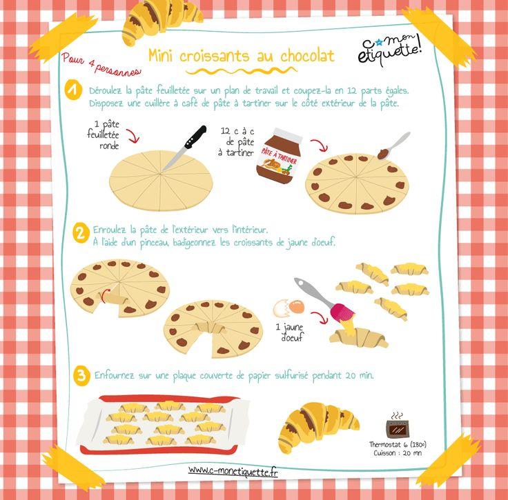 Les 25 Meilleures Id Es Concernant Croissants Roul S Sur Pinterest Petits Pains Faits Maison