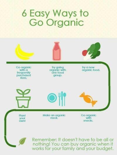 Six easy ways to go organic  #organic #easyfood #healthy #doit