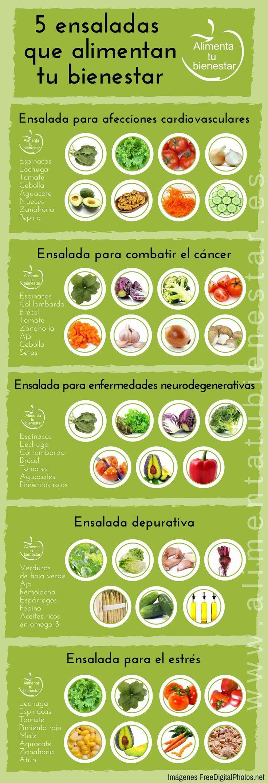Deliciosas ensaladas para ayudarnos a combatir diferentes afecciones y enfermedades. #ensalada #salud #infografia