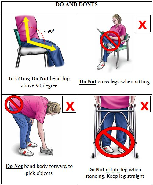 Total Hip Arthroplasty Precautions for Hip replacement -- Picture form, more at the source.