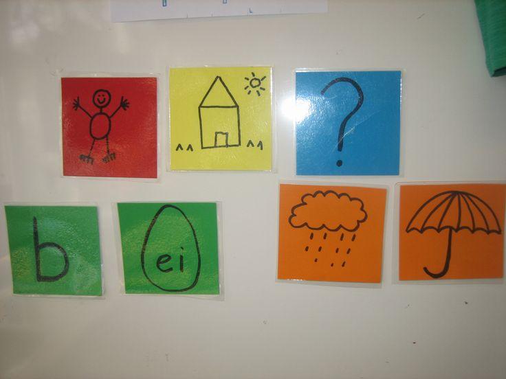 """Begrijpend 'lezen"""" verhaallijn Picto's: Wie, Waar, Wat, Begin, EInde, Probleem, Oplossing"""