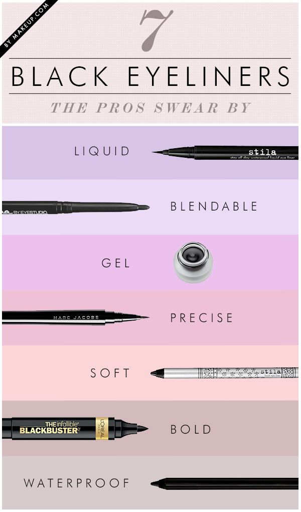 7 Black Eyeliners Makeup Artists Can't Live Without. Yes!! Liquid, Gel, Precise and Bold are my Favorites