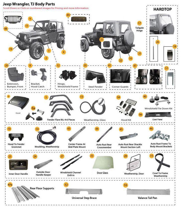 Interactive Diagram - Jeep TJ Steel Body Parts