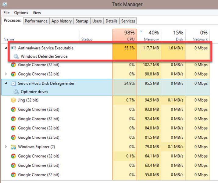 Solved Antimalware Service Executable Msmpeng Exe High Cpu Usage On Windows 10 Windows 10 Windows Windows Defender