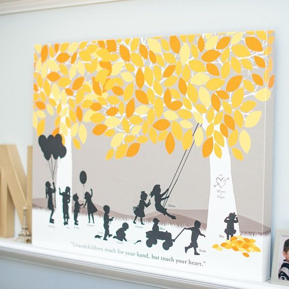 Grandparent Christmas Gift Personalized Silhouette by PaperRamma. For mom and dad