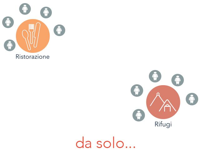 Dolomti 4U - without us  #withoutus #dolomiti4u