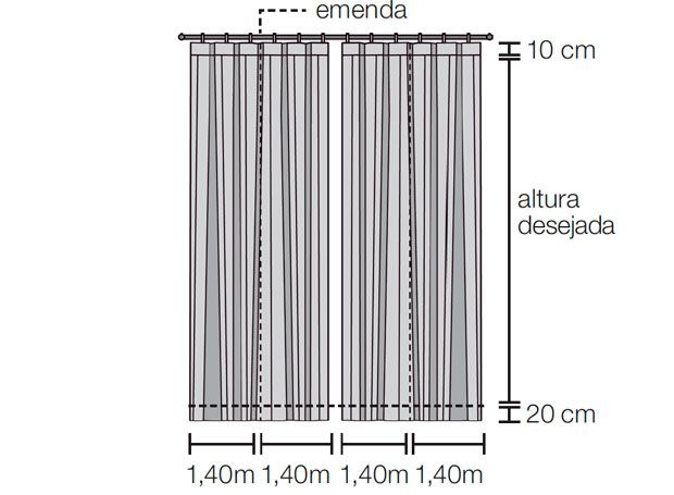 TIPS - curtain / how to calculate the amount of fabric needed // casa.abril