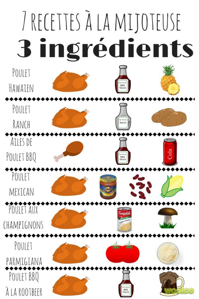 7 Recettes facile à la mijoteuse avec seulement 3 ingrédients #pouletca http://wooloo.ca/2016/10/03/7-recettes-a-la-mijoteuse-3-ingredients/