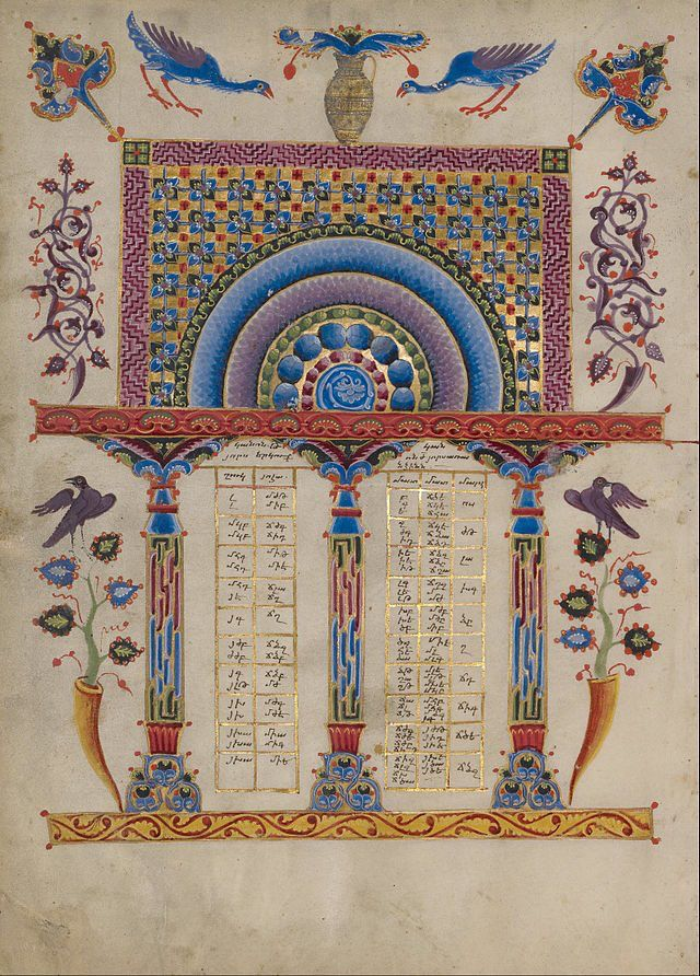 Illuminations by the great Armenian painter Toros Roslin, 13th c