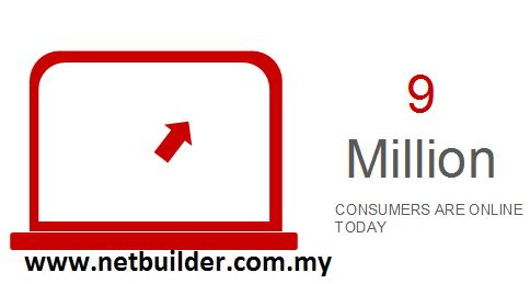 there is an estimate of about 9 million consumers online- are you MISSING OUT?? find us at http://netbuilder.com.my/home/SEO+Malaysia/q?m=article&article_id=24 if you want to find out more about SEO or search engine optimization services in Malaysia....