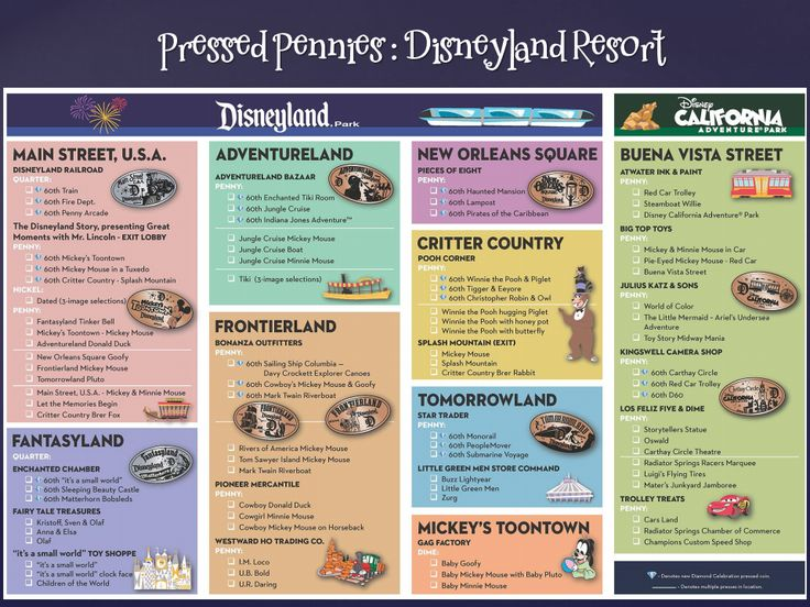 Pressed Penny Machines Located in Disneyland Park and California Adventure