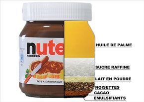Un ingrédient de base de la fameuse pâte à tartiner «Nutella» s'est avéré cancérogène. Cette nouvelle révélation a conduit les épiceries à travers l'Europe à retirer la célèbrecollation à base de chocolat et de noisette de leurs étagères. En mai, l'Agence Européenne de normalisation a averti que le Nutella pourrait contenir des produits chimiques cancérogènes …