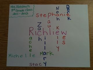 You start with the teacher's name.  From there, each child adds their name to the poster.  The catch is you have to write your name using a letter from another classmate.  This is an example image of how to do it! LOVE IT! New kids no problem we add them in :)