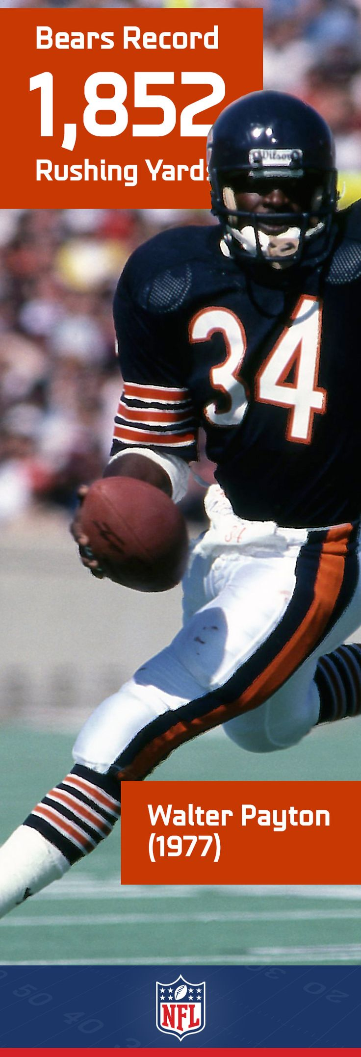 Walter Payton is one the NFL's all-time greats, a legend in every sense of the word. His 1,852 yard rushing performance in 1977 earned him one of many Chicago Bears records.