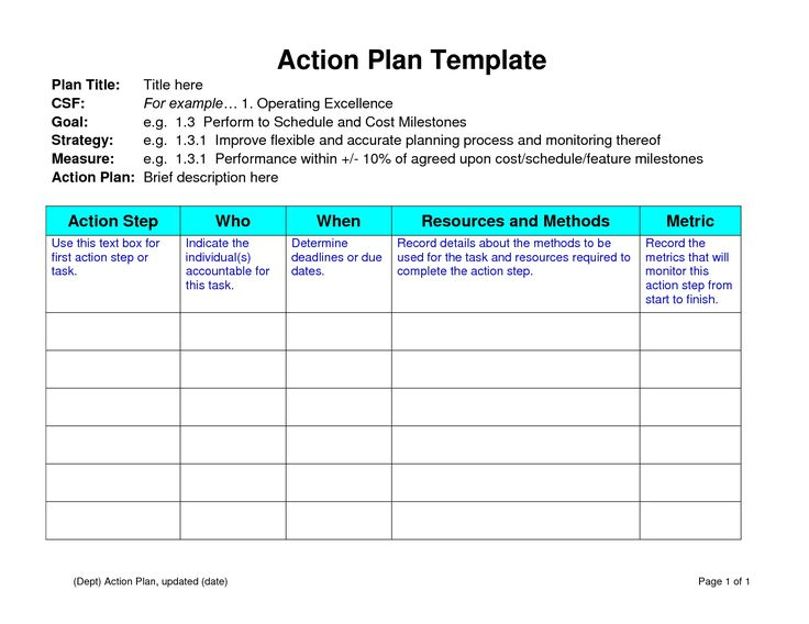 Best 25+ Business plan sample pdf ideas on Pinterest Sample - plan of action format