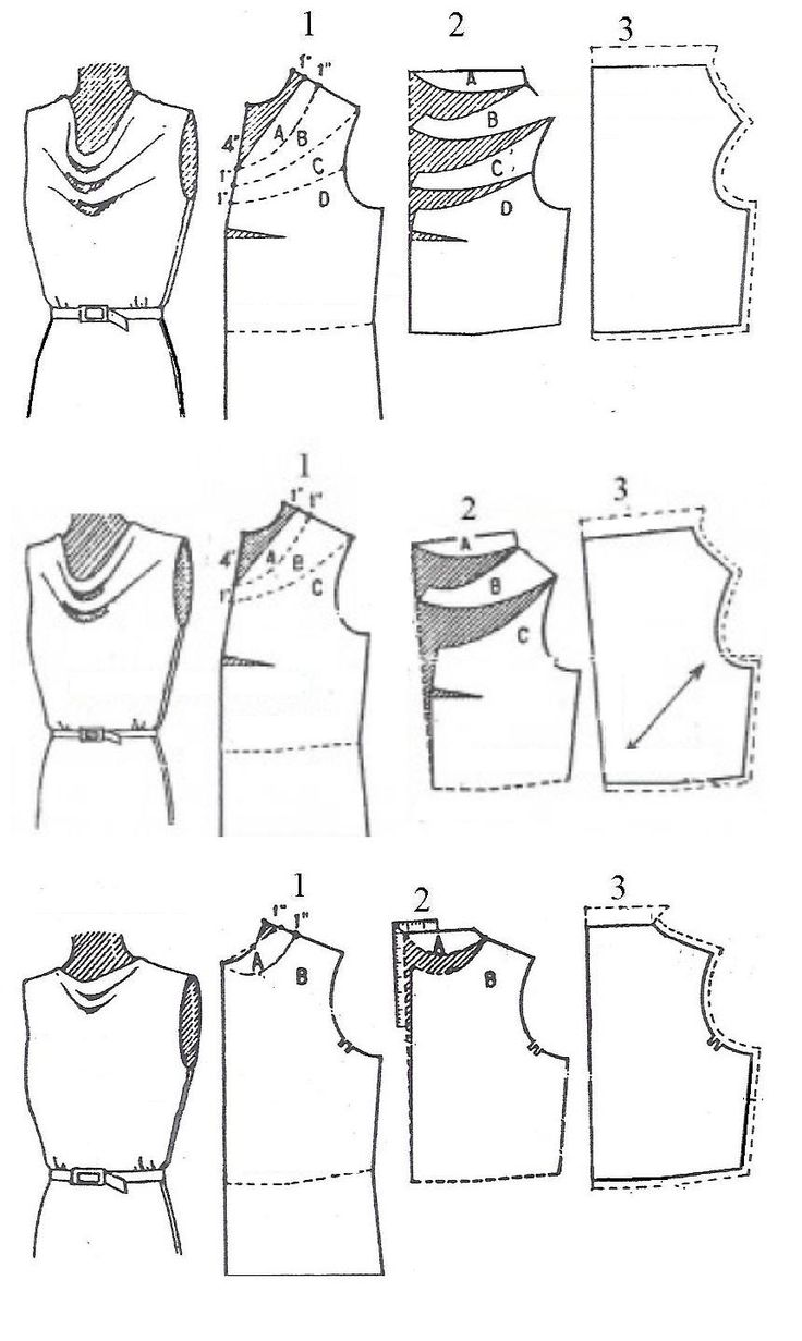 How to make a cowl neckline