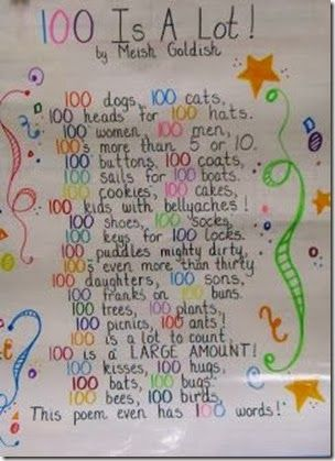 100 Days…We're Almost There! - The First Grade Parade