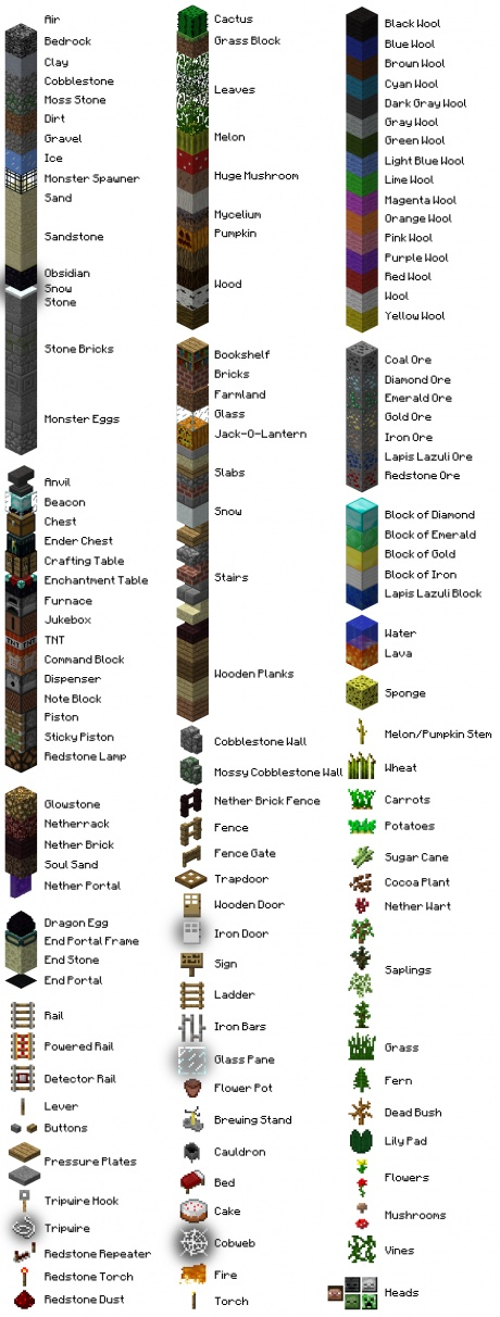 Minecraft Room - block chart maybe I will understand Asher's obsession with this someday...