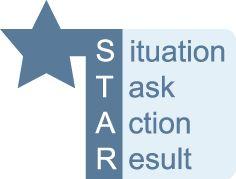50 preguntas y respuestas típicas en una entrevista de trabajo star