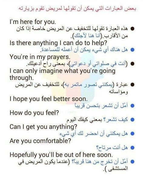 Learning Arabic MSA (#FabienneM) | Learning Arabic