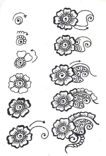 Fleurs                                                       …                                                                                                                                                                                 Plus