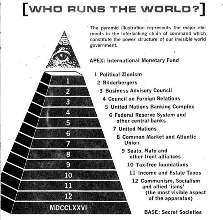 Who Runs The World? FYI: the secret societies at the bottom are the foot-soldiers who carry out the agenda that is of the upper 12 levels within the pyramid.