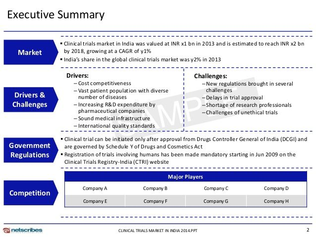 clinical trial summary template