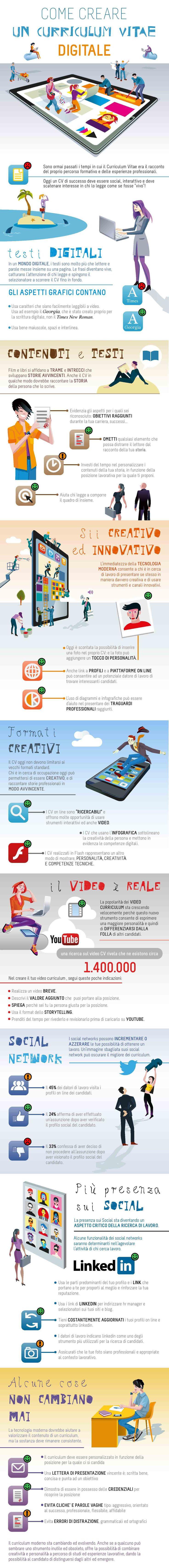 Da Man Power un'infografica che spiega come creare un curriculum vitae digitale.