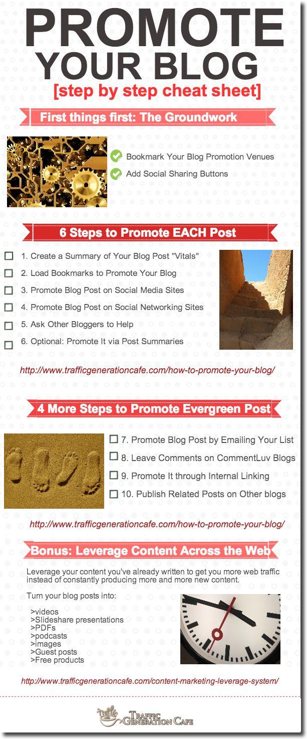 How to format your blog post to get more social media share - 154 Best Blogging Tips Images On Pinterest Content Marketing Social Media Marketing And Blogging