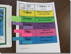 This may be the Guided Reading post I needed to see to get me better organized for next year!  I will definitely be reading through this one carefully for organization this summer!