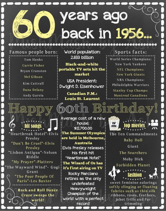 60th Birthday Chalkboard Sign 1956 Birthday Sign by mishmashbyash                                                                                                                                                     More