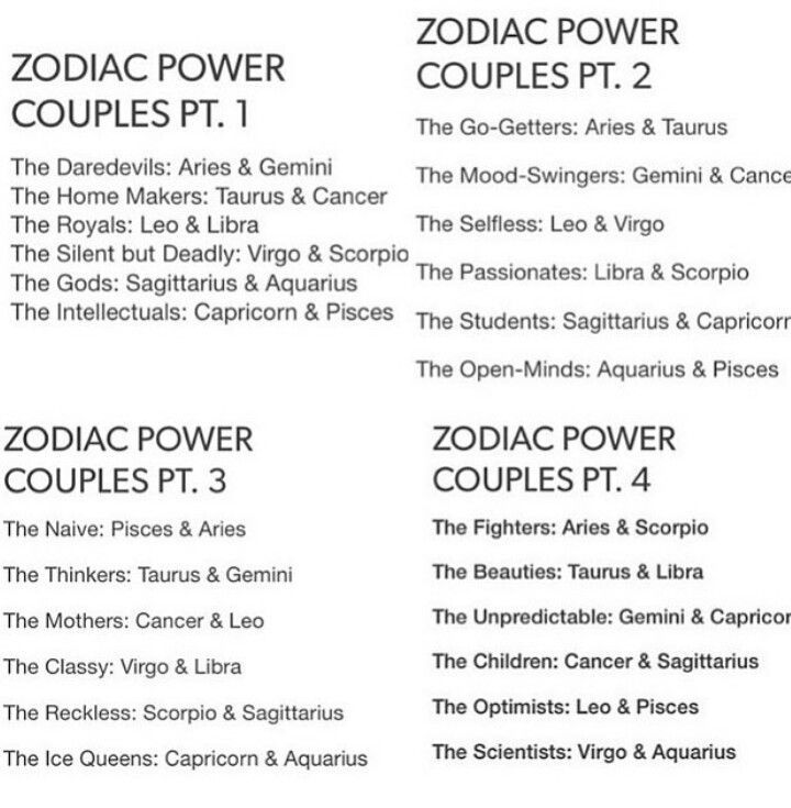 Libra zodiac power numbers - Google Search