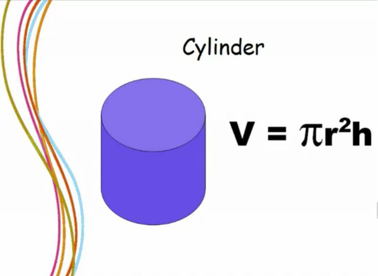 How to calculate volume of a cylinder This page examines the properties of a rightcircular cylinder. Acylinderhas a radius (r) and a height (h) (see picture below). This shape is similar to a soda can. Thesurface areais the area of the top and bottom circles (which are the same), and the area of the rectangle (label that wraps a...
