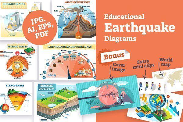 Earthquake Illustrated Diagrams Earthquake Seismograph Seismic Wave