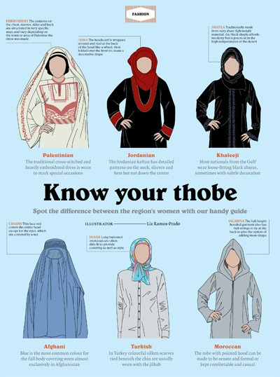Know Your Ladies Thobe from Brownbook