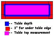 Corners diagram  stay put picnic tablecloth and bench covers