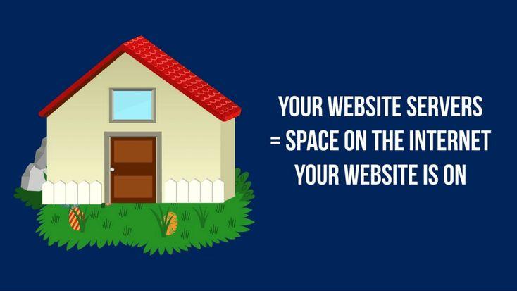 16955 best Best Website Hosting images on Pinterest Advertising