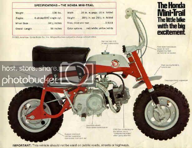Click This Image To Show The Full Size Version Mini Bike Honda Honda 50