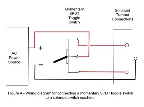 How to wire a solenoid switch (turnout) machine using a ...