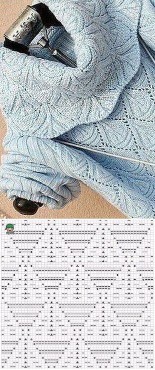 Геометрический узор для вязания свитера. Схема вязания узора для свитера спицами.