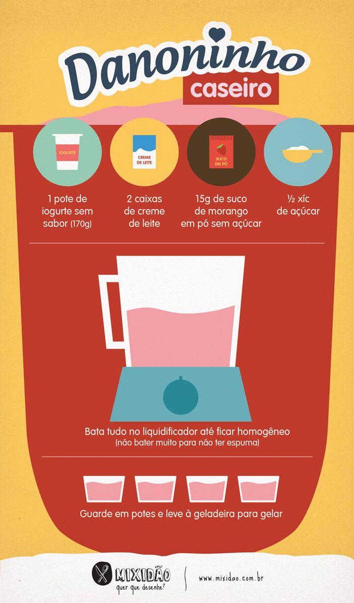 infografico-receita-ilustrada_danoninho