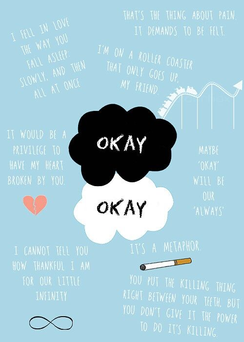 21/2 The Fault in Our Stars :) My first official purchase and read for my kindle.   - Okay? Okay